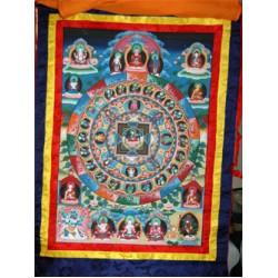 Padmasambhava Mandala